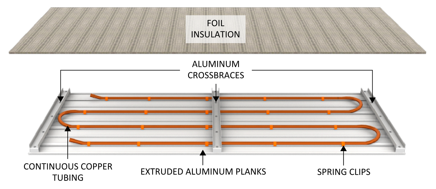 Radiant Panel Diagram