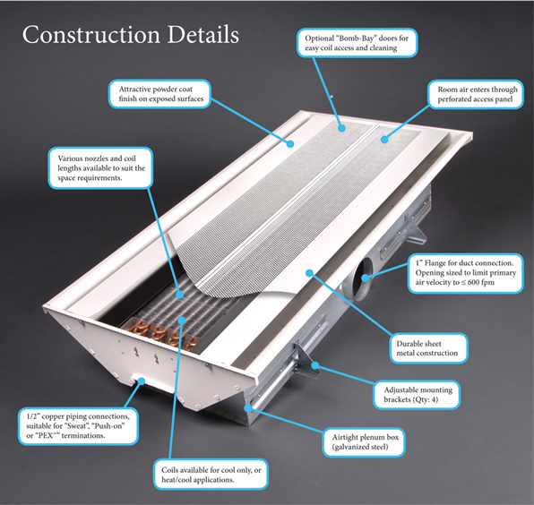 hvac unit diagram with Chilledbeamsconstruct on Heat Pump Heating additionally Nih standard cad details furthermore Hrv Or Erv Whats The Difference Bf711e80 2043 41a0 Bf21 98542b29a2d0 in addition Definitions2 also Heat Recovery.
